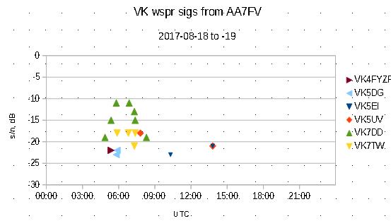 AA7FV-VK.png